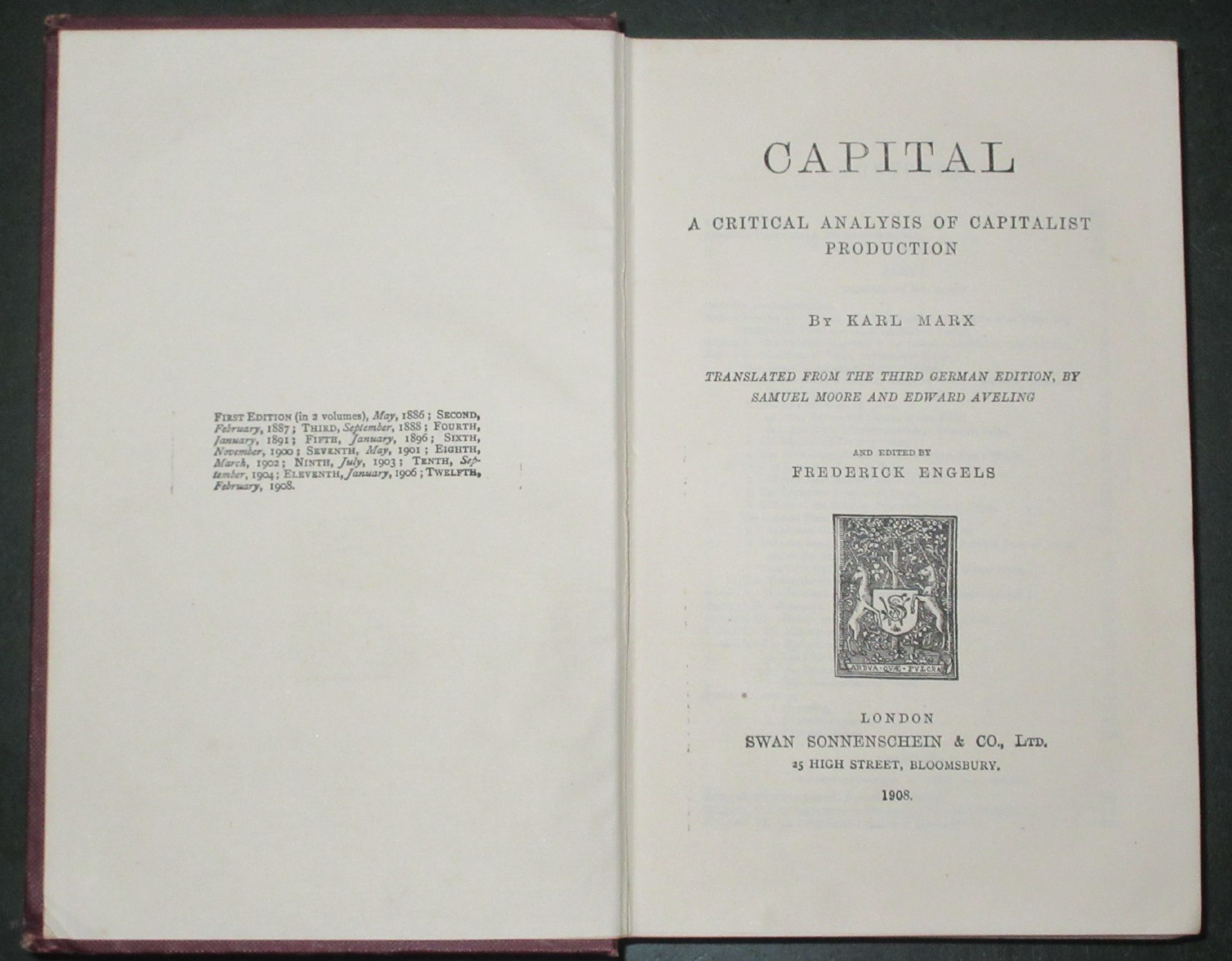an analysis of capital by carl marx Karl marx, capital (das kapital)(vol i)part ii  karl marx, capital (das kapital) vol 1,  marx' scientific analysis succumbs to his tendency to.